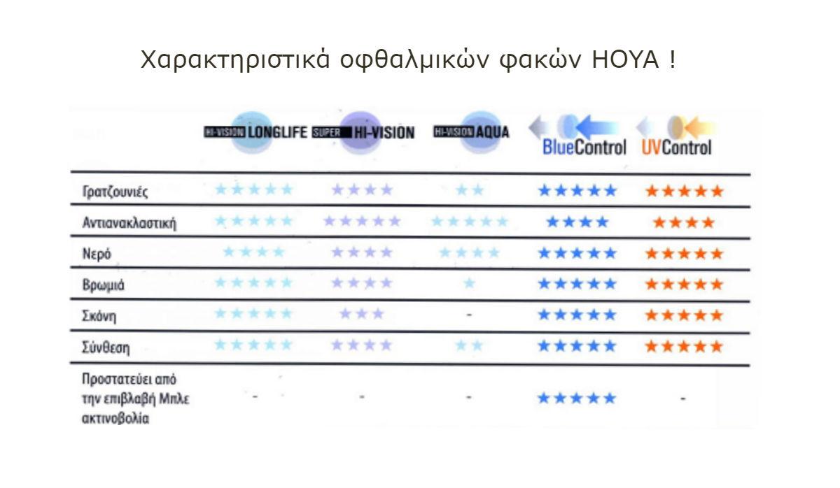 HOYA1